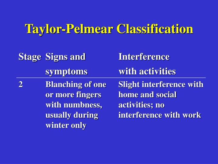 Taylor-Pelmear