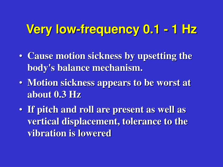 Very low-frequency 0.1 - 1 Hz