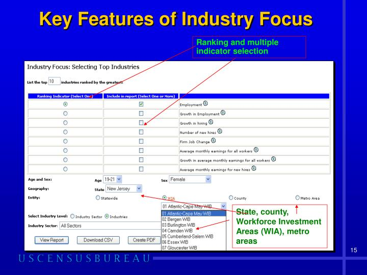 Key Features of Industry Focus