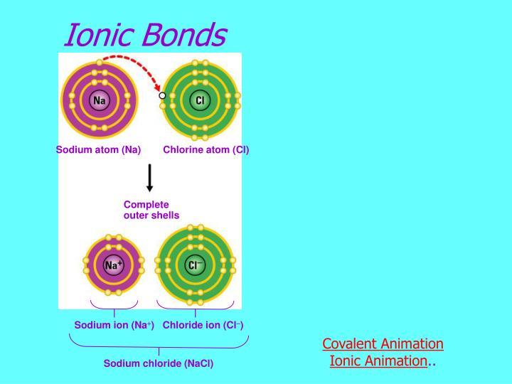 Sodium atom (Na)