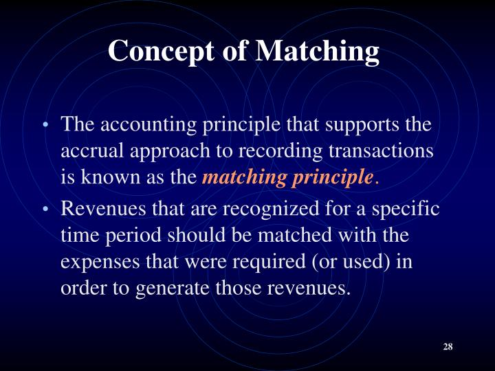 Concept of Matching