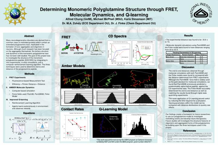 Determining Monomeric Polyglutamine Structure through FRET,