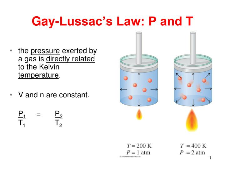 from Winston gay lussacs law