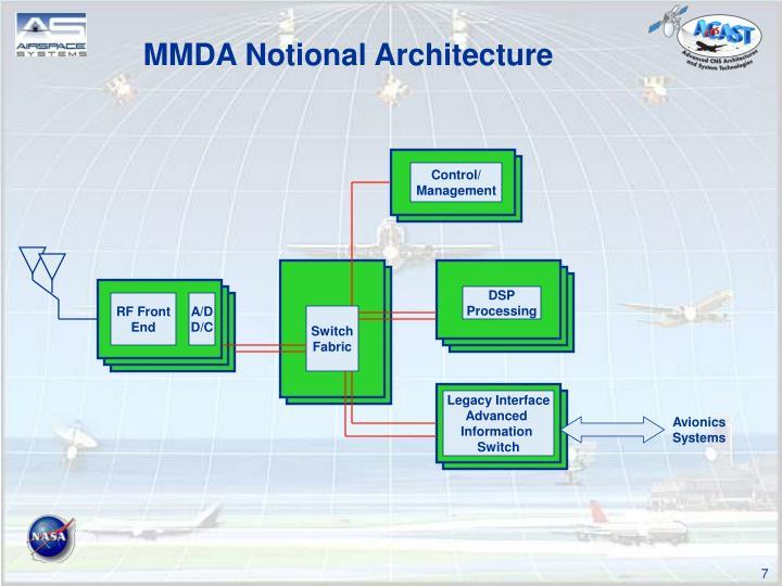 MMDA Notional Architecture