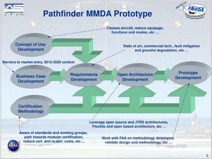 Pathfinder MMDA Prototype