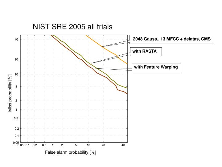 NIST SRE 2005 all trials