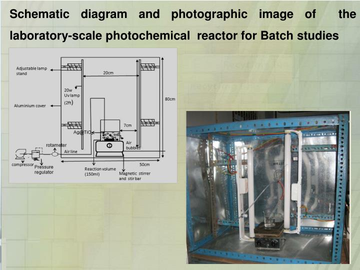 Schematic diagram and photographic image of  the laboratory-scale photochemical  reactor for Batch studies