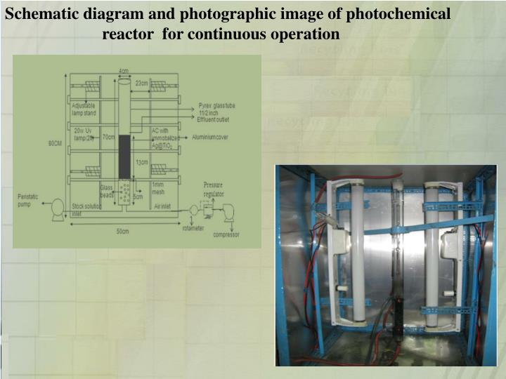 Schematic diagram and photographic image of photochemical