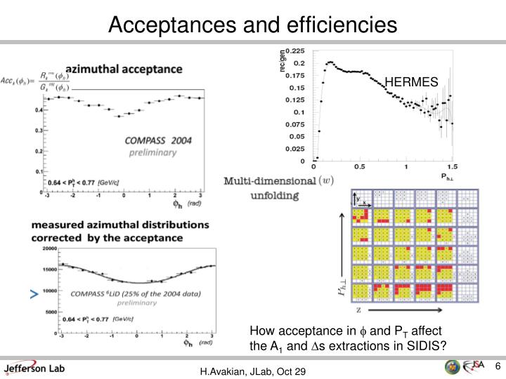 Acceptances and efficiencies