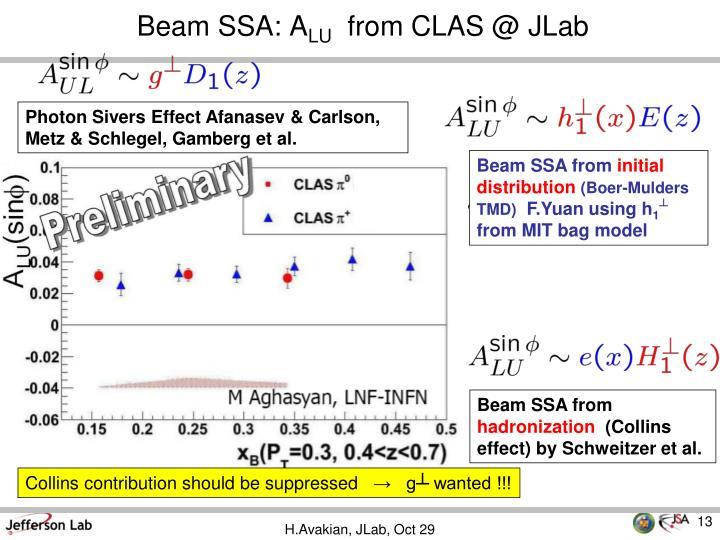 Photon Sivers Effect Afanasev & Carlson, Metz & Schlegel, Gamberg et al.