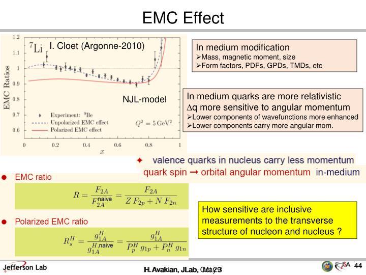 EMC Effect