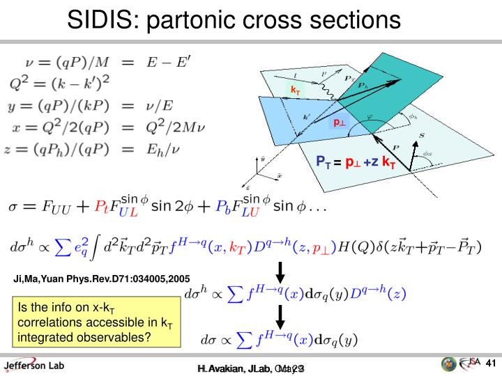 SIDIS: partonic cross sections
