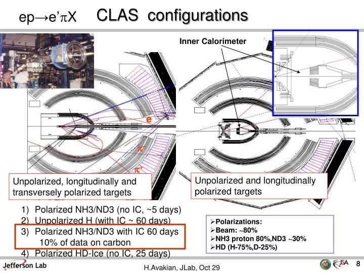 CLAS  configurations