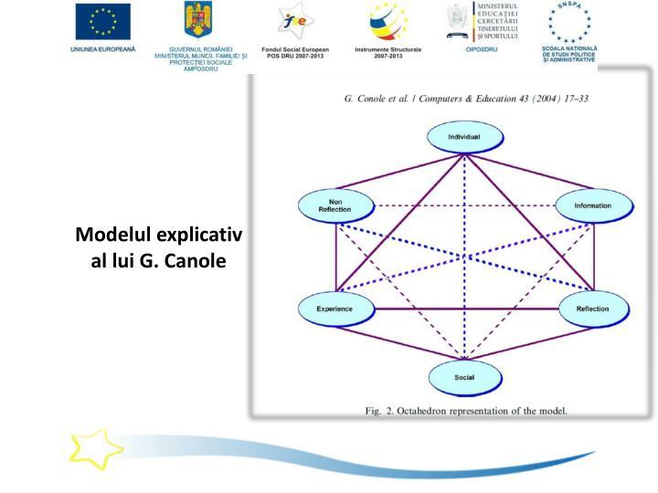 Modelul explicativ al lui G. Canole