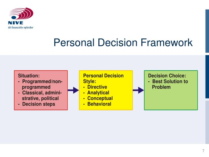 Personal Decision Framework