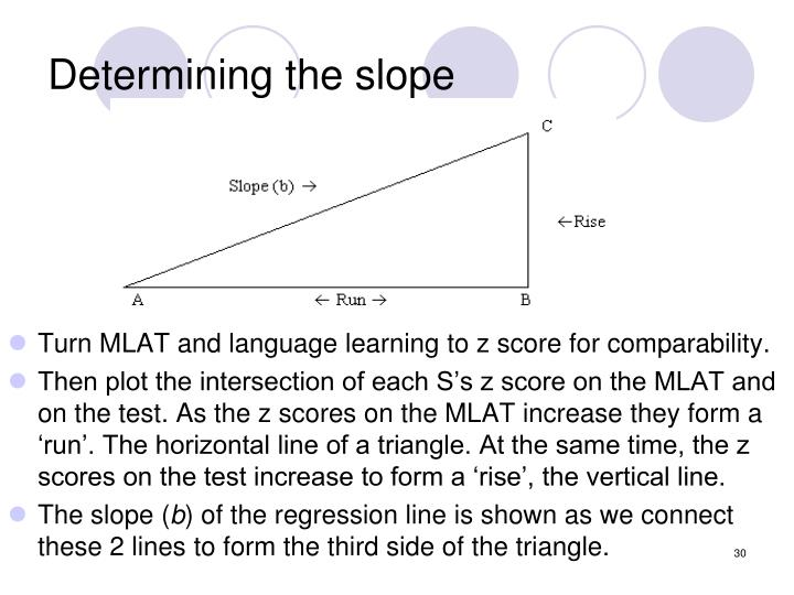 Determining the slope