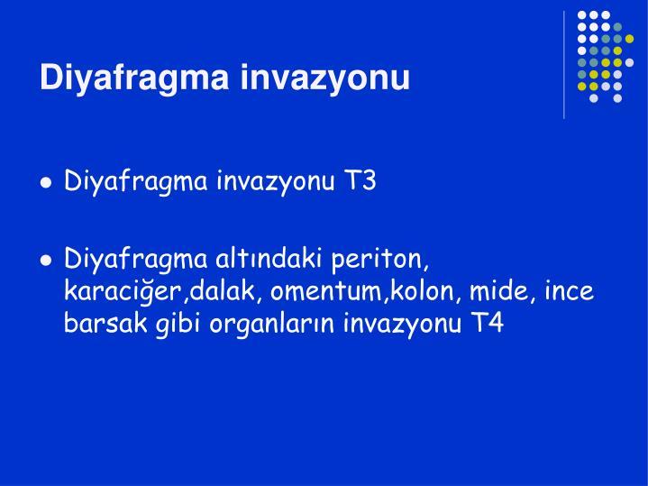 Diyafragma invazyonu