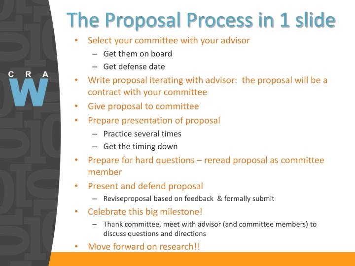 The Proposal Process in 1 slide
