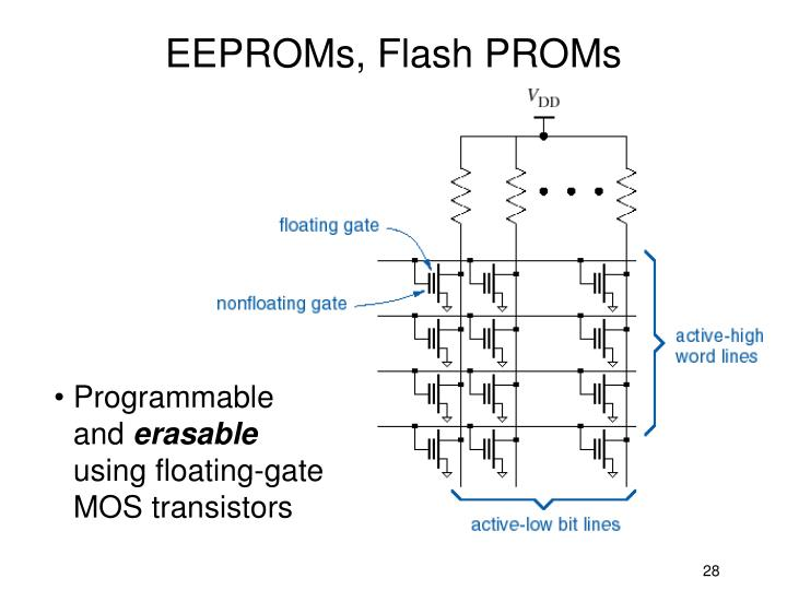 EEPROMs, Flash PROMs