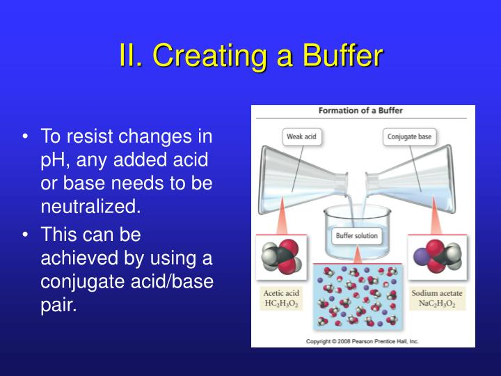 II. Creating a Buffer