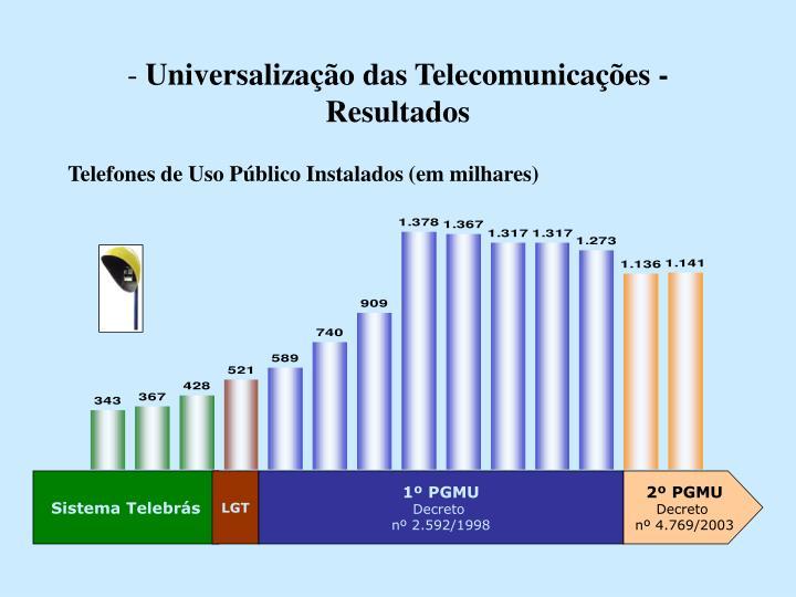 Universalização das Telecomunicações -