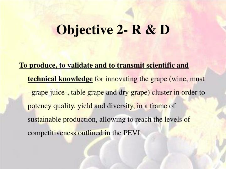 Objective 2- R & D