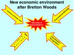 new economic environment after bretton woods