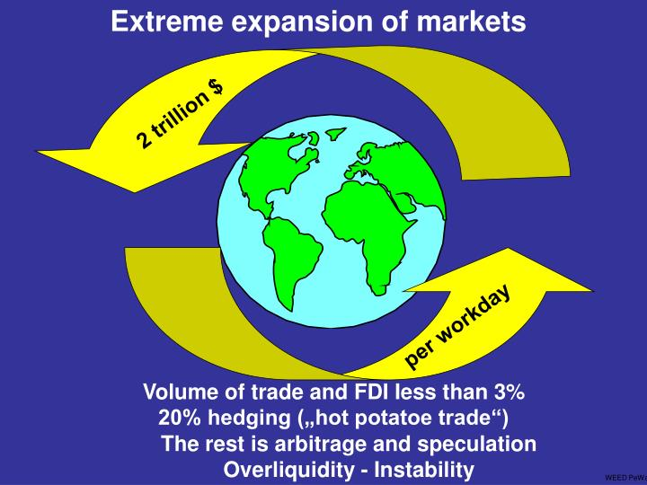 Extreme expansion of markets