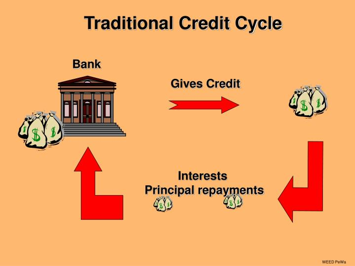 Traditional Credit Cycle