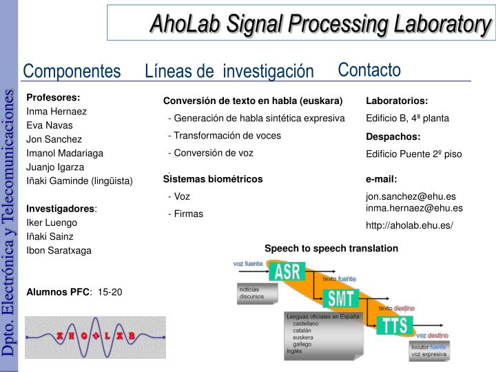 AhoLab Signal Processing Laboratory