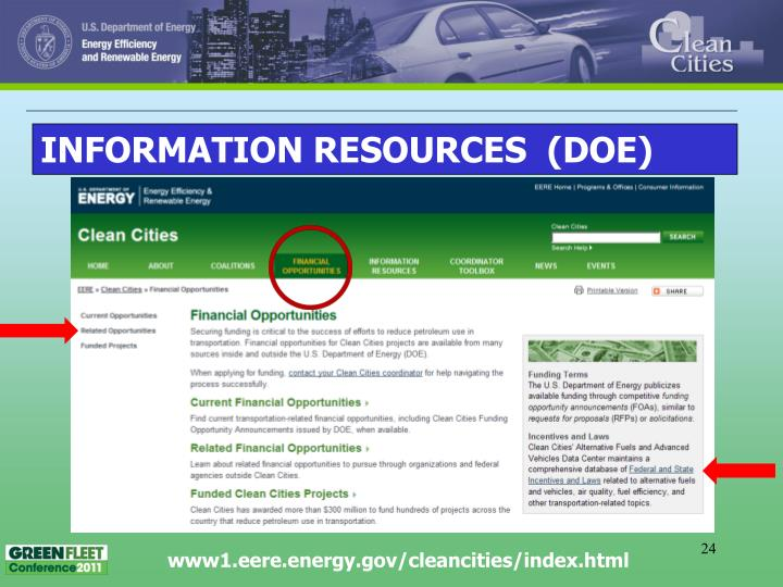 INFORMATION RESOURCES  (DOE)