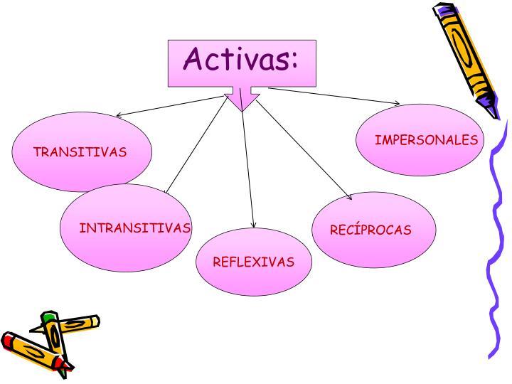 Activas:
