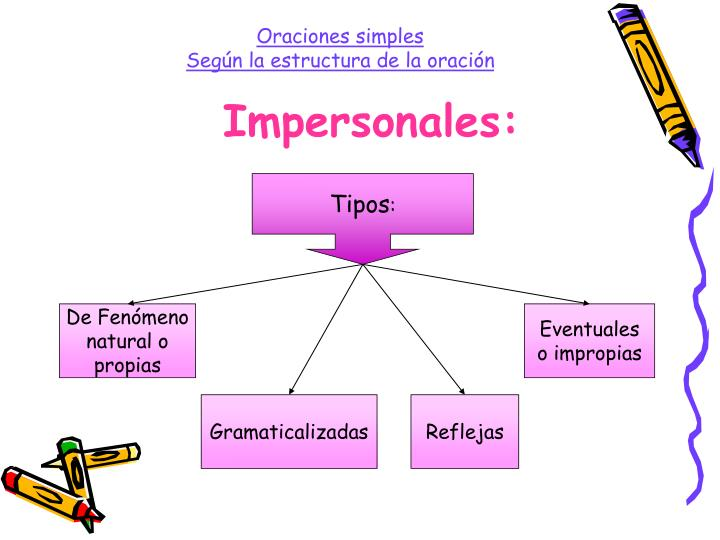 Impersonales: