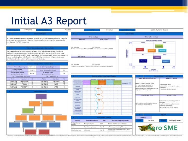 Initial A3 Report