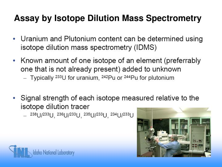 Assay by Isotope Dilution Mass Spectrometry