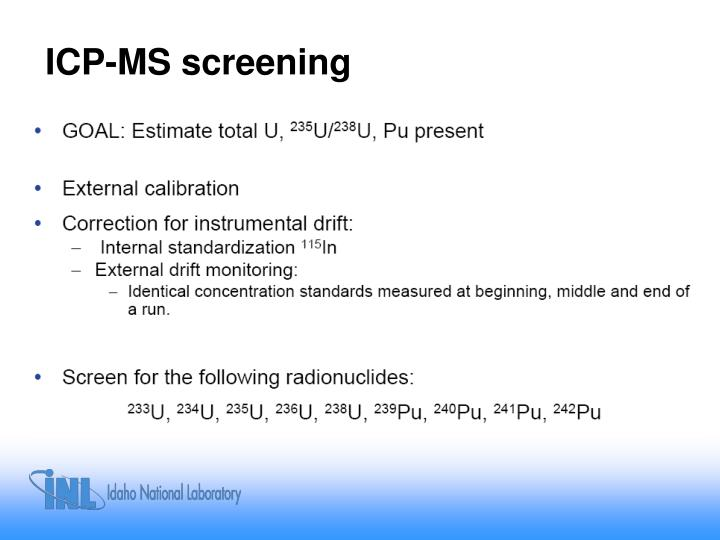 ICP-MS screening