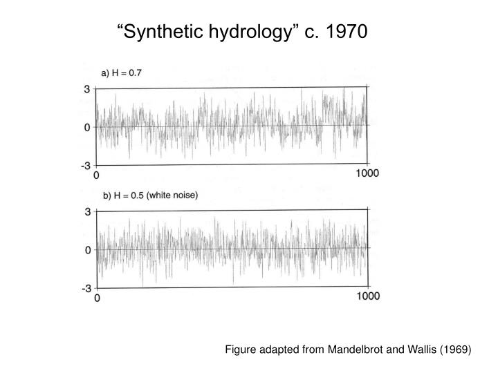 Synthetic hydrology c. 1970