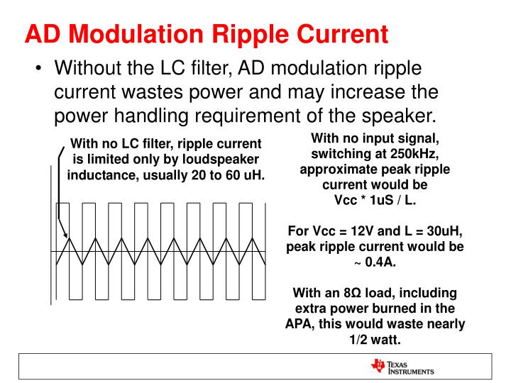 AD Modulation Ripple Current