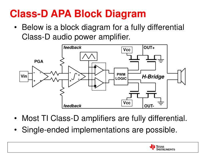 Class-D APA Block Diagram