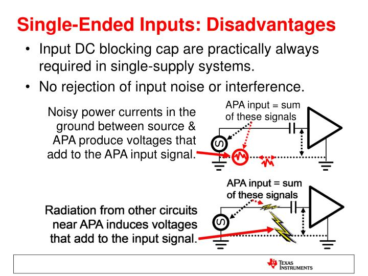 Single-Ended Inputs: Disadvantages