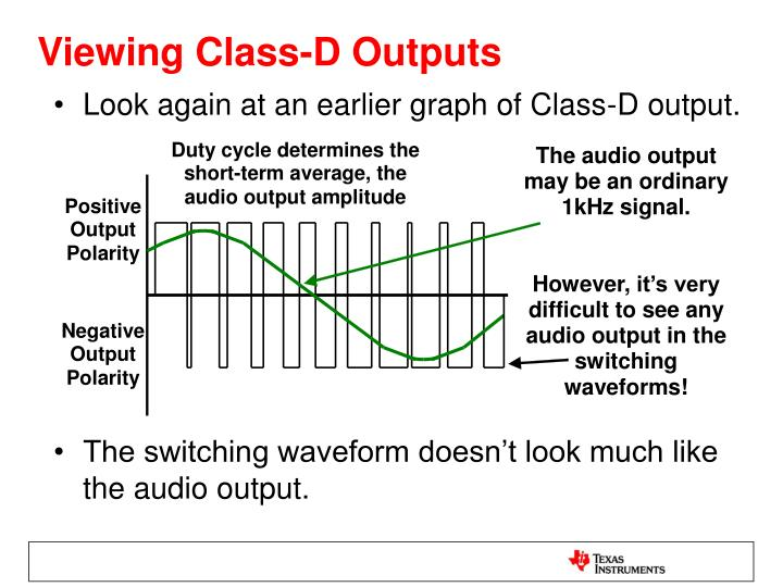 Viewing Class-D Outputs