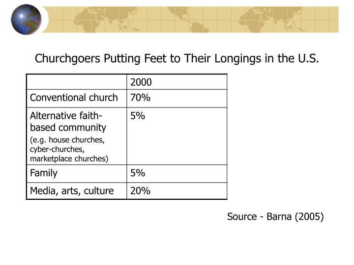 Churchgoers Putting Feet to Their Longings in the U.S.