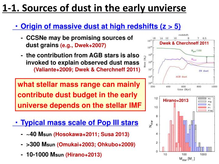 1 1 sources of dust in the early unvierse
