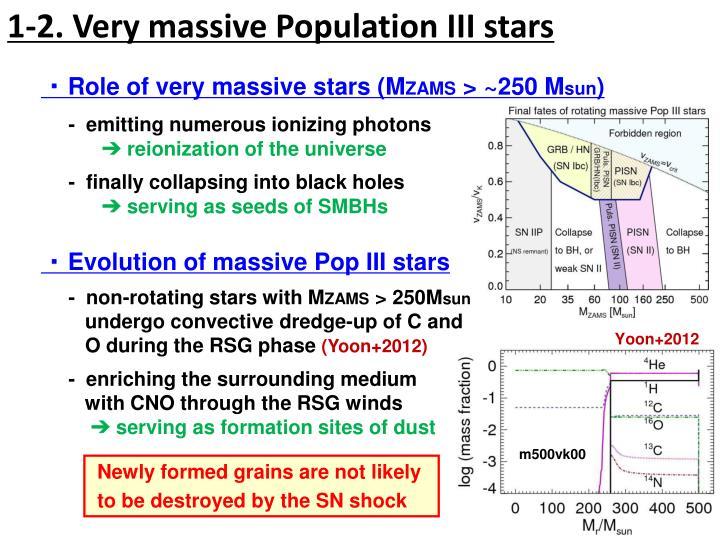 1-2. Very massive Population III stars