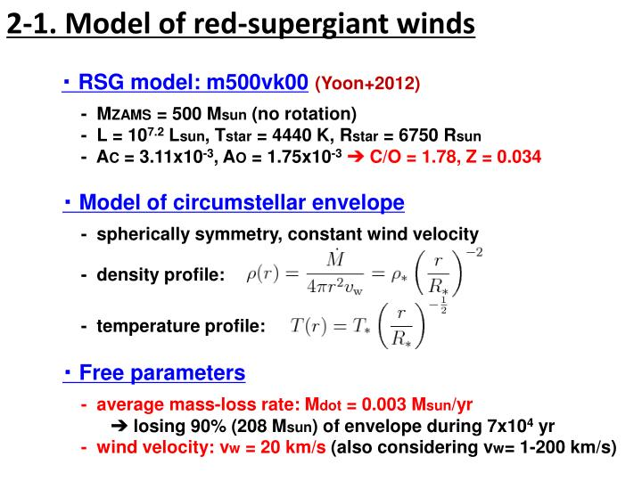 2-1. Model of red-supergiant winds