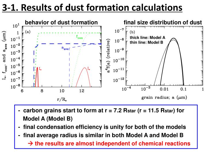 3-1. Results of dust formation calculations