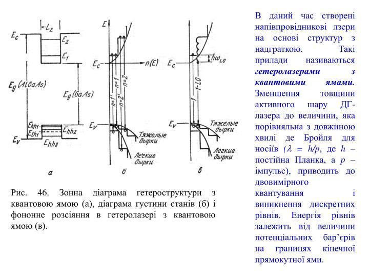 В даний час створені напівпровідникові лзери на основі структур з надграткою. Такі прилади називаються