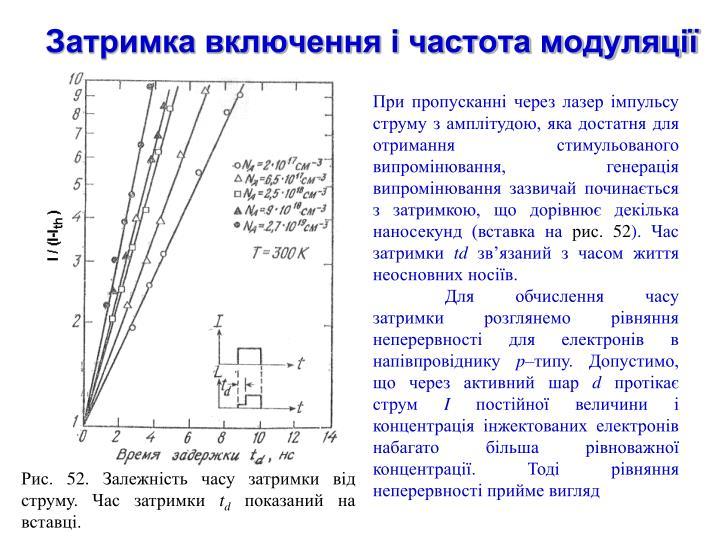 Затримка включення і частота модуляції