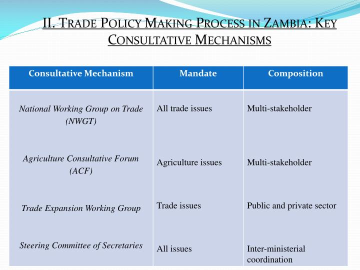 II. Trade Policy Making Process in Zambia: Key Consultative Mechanisms