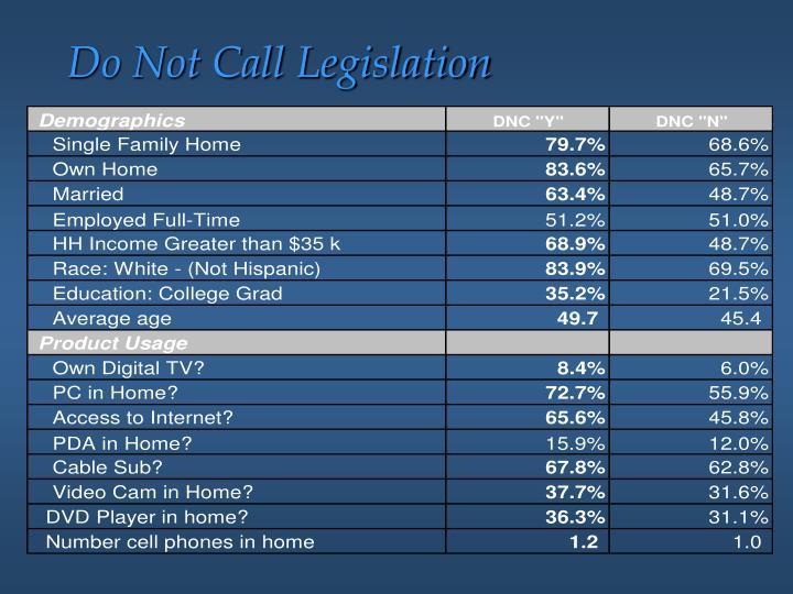 Do Not Call Legislation